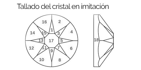 cristal-8+8-imitación